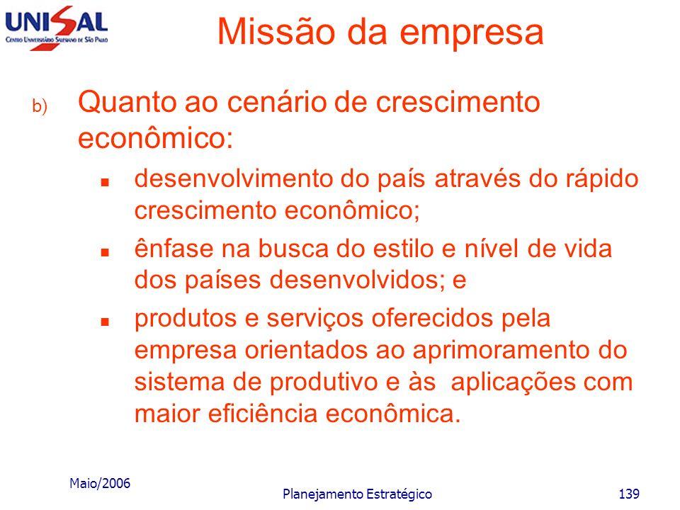 Maio/2006 Planejamento Estratégico138 Missão da empresa a) Quanto ao cenário de ecodesenvolvimento: ênfase no desenvolvimento do país contando com sua