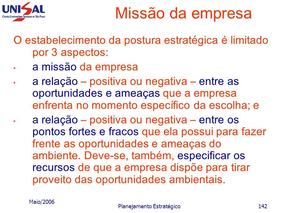 Maio/2006 Planejamento Estratégico141 Missão da empresa Postura estratégica da empresa é estabelecida por uma escolha consciente de uma das alternativ