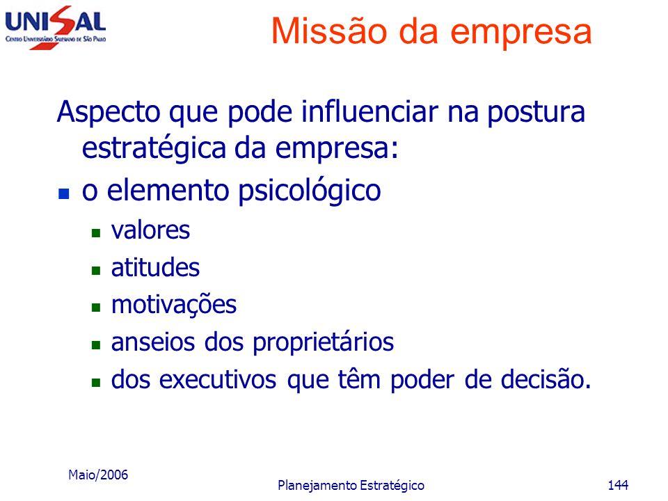 Maio/2006 Planejamento Estratégico143 Missão da empresa Aspecto que pode influenciar na postura estratégica da empresa: o elemento psicológico valores