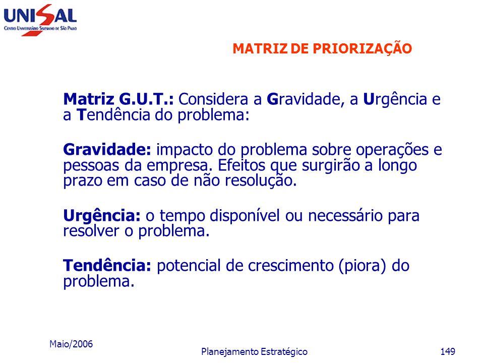 Maio/2006 Planejamento Estratégico148 MATRIZ DE PRIORIZAÇÃO Muitas pessoas passam horas e horas no trabalho, sempre resolvendo questões delicadas, apa