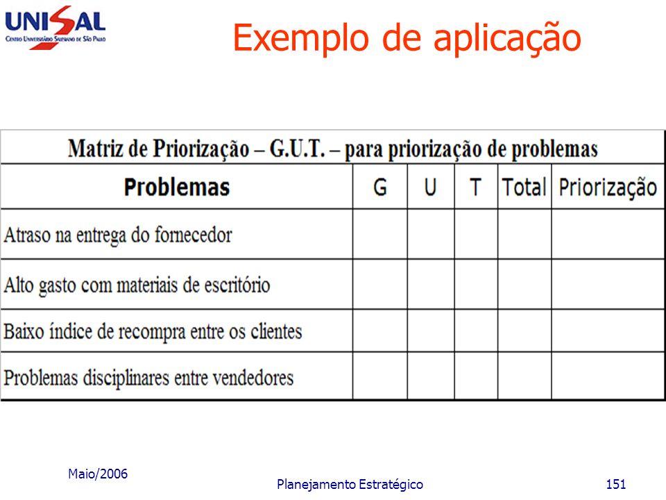 Maio/2006 Planejamento Estratégico150 É necessário que cada problema a ser analisado receba uma nota de 1 a 5 em cada uma das características: gravida