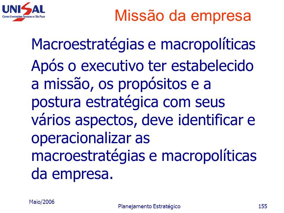 Maio/2006 Planejamento Estratégico154 Missão da empresa Cada um desses aspectos poderá ser comparado com: A atuação atual e passada da empresa; A atua