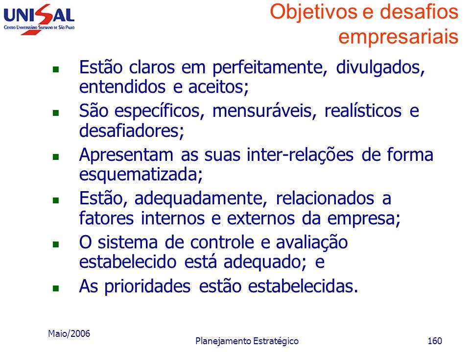 Maio/2006 Planejamento Estratégico159 Objetivos e desafios empresariais Objetivo: é o alvo ou ponto quantificado, com prazo de realização e responsáve