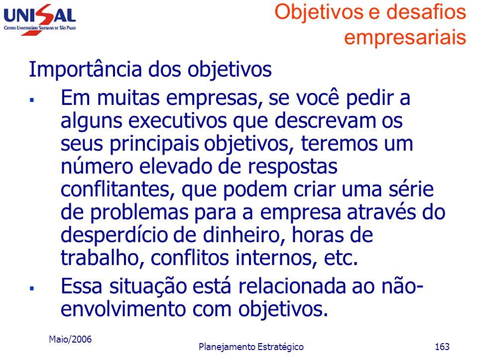 Maio/2006 Planejamento Estratégico162 Objetivos e desafios empresariais Portanto, é muito importante que os funcionários da empresa considerem os obje