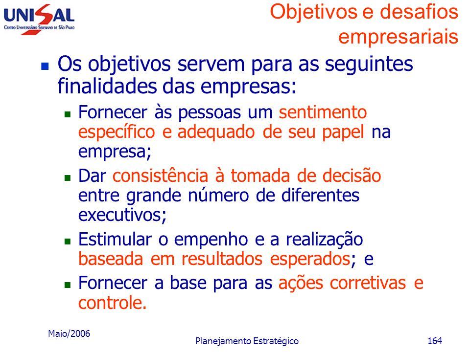 Maio/2006 Planejamento Estratégico163 Objetivos e desafios empresariais Importância dos objetivos Em muitas empresas, se você pedir a alguns executivo
