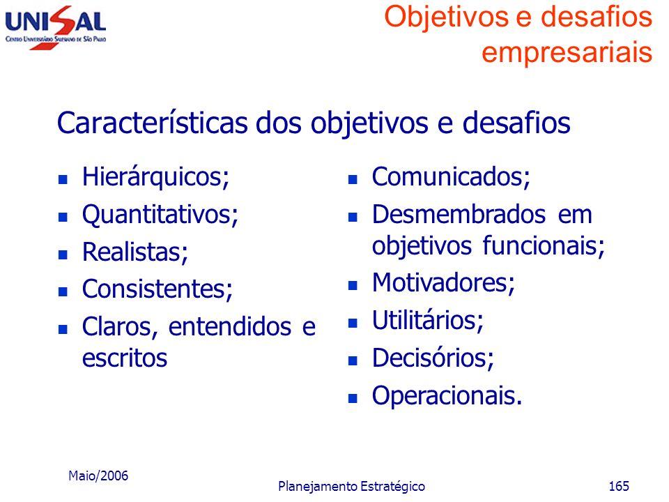 Maio/2006 Planejamento Estratégico164 Objetivos e desafios empresariais Os objetivos servem para as seguintes finalidades das empresas: Fornecer às pe