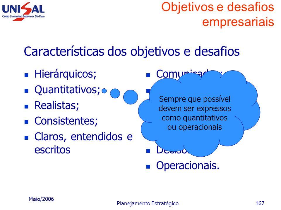 Maio/2006 Planejamento Estratégico166 Objetivos e desafios empresariais Características dos objetivos e desafios Hierárquicos; Quantitativos; Realista