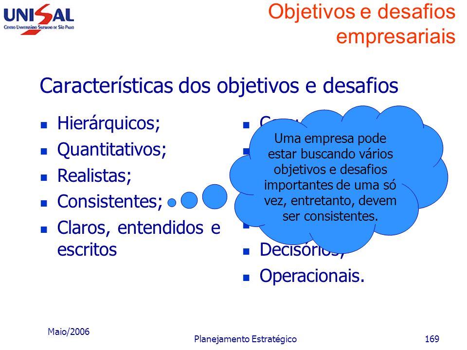 Maio/2006 Planejamento Estratégico168 Objetivos e desafios empresariais Características dos objetivos e desafios Hierárquicos; Quantitativos; Realista