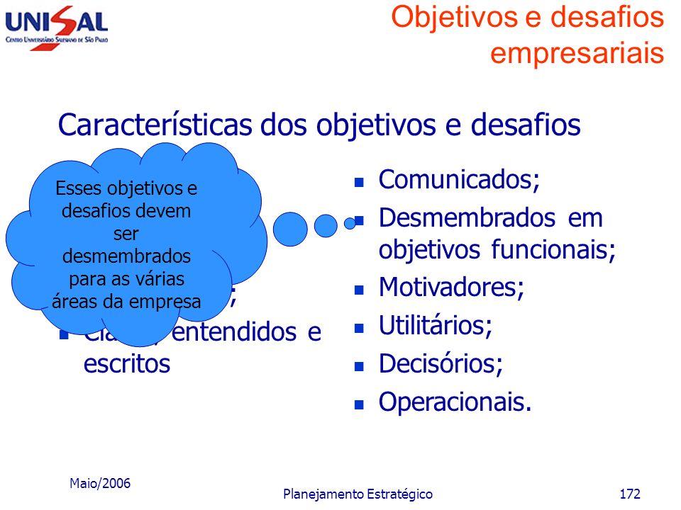 Maio/2006 Planejamento Estratégico171 Objetivos e desafios empresariais Características dos objetivos e desafios Hierárquicos; Quantitativos; Realista