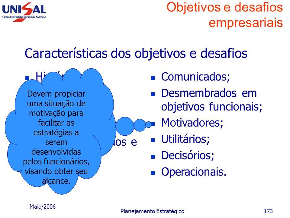Maio/2006 Planejamento Estratégico172 Objetivos e desafios empresariais Características dos objetivos e desafios Hierárquicos; Quantitativos; Realista