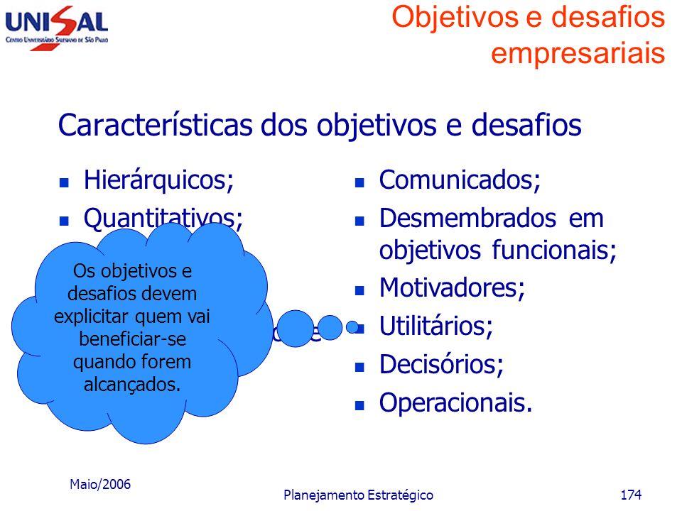 Maio/2006 Planejamento Estratégico173 Objetivos e desafios empresariais Características dos objetivos e desafios Hierárquicos; Quantitativos; Realista