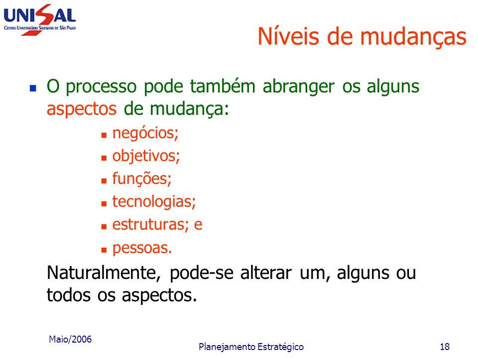 Maio/2006 Planejamento Estratégico17 Níveis de mudanças Podem-se estabelecer 3 níveis de mudanças nas empresas: no nível estratégico; no nível tático;