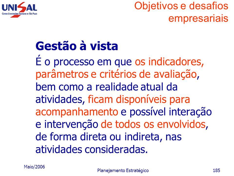 Maio/2006 Planejamento Estratégico184 Processo de estabelecimento dos objetivos e desafios na empresa ACGH BDFH EH Alta administração (1º nível) Média