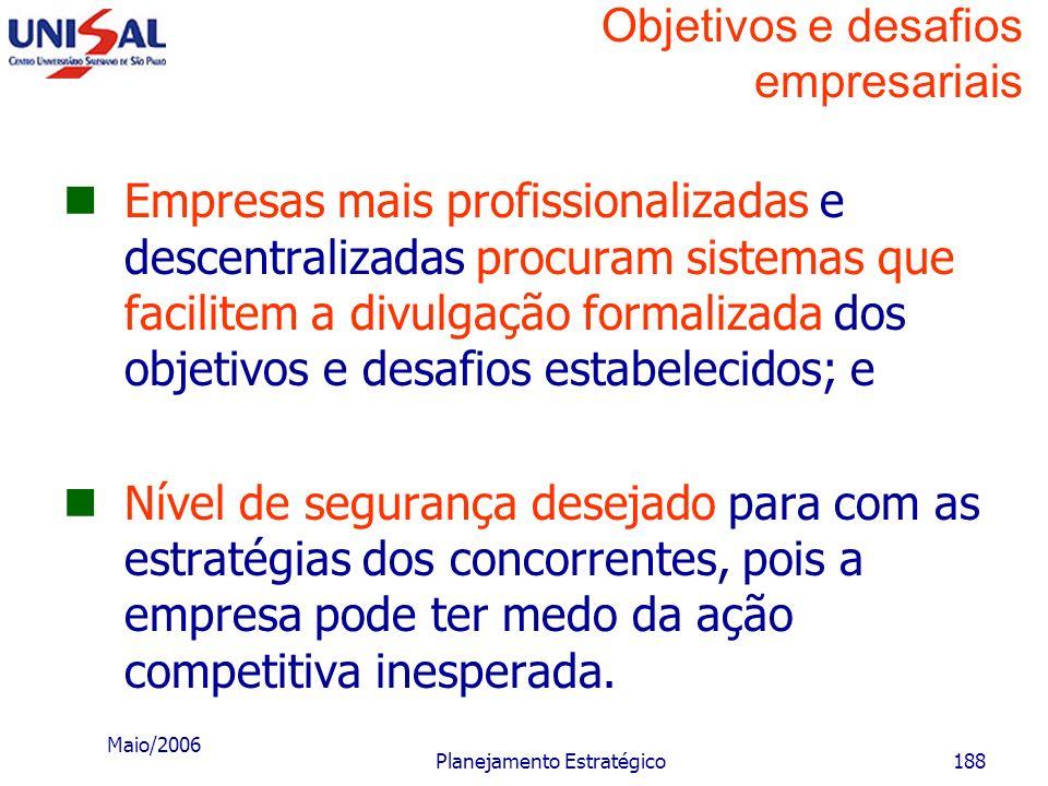 Maio/2006 Planejamento Estratégico187 Objetivos e desafios empresariais Divulgação formalizada dos objetivos e desafios Não há empresas sem objetivos.