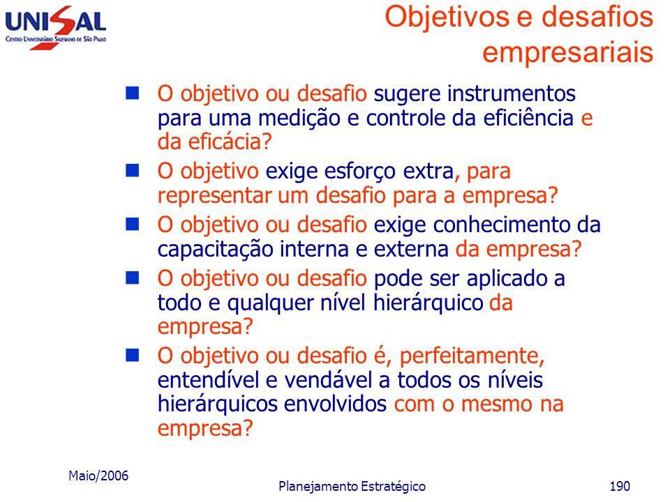Maio/2006 Planejamento Estratégico189 Objetivos e desafios empresariais Teste de validade e de conteúdo dos objetivos e desafios O executivo deve veri
