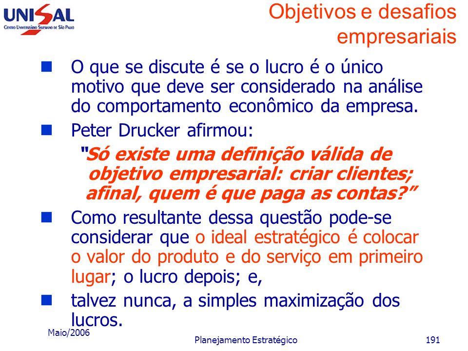 Maio/2006 Planejamento Estratégico190 Objetivos e desafios empresariais O objetivo ou desafio sugere instrumentos para uma medição e controle da efici