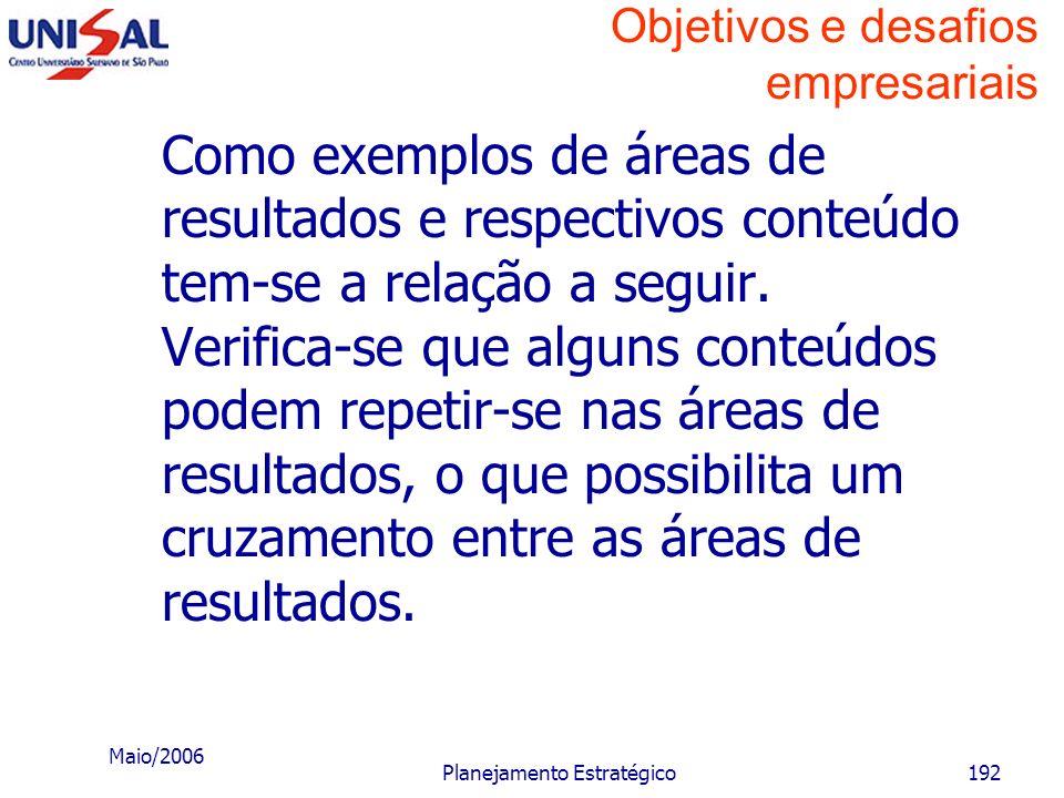 Maio/2006 Planejamento Estratégico191 Objetivos e desafios empresariais O que se discute é se o lucro é o único motivo que deve ser considerado na aná