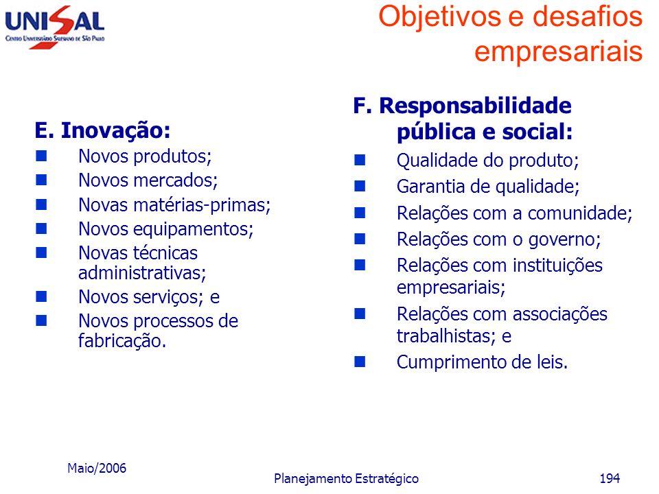 Maio/2006 Planejamento Estratégico193 Objetivos e desafios empresariais A.Rentabiliade: Novos produtos e serviços; Produtos e serviços existentes; e R