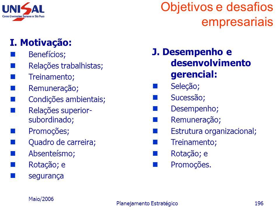 Maio/2006 Planejamento Estratégico195 Objetivos e desafios empresariais G. Participação no mercado: Participação; Volume de vendas; Qualidade dos prod