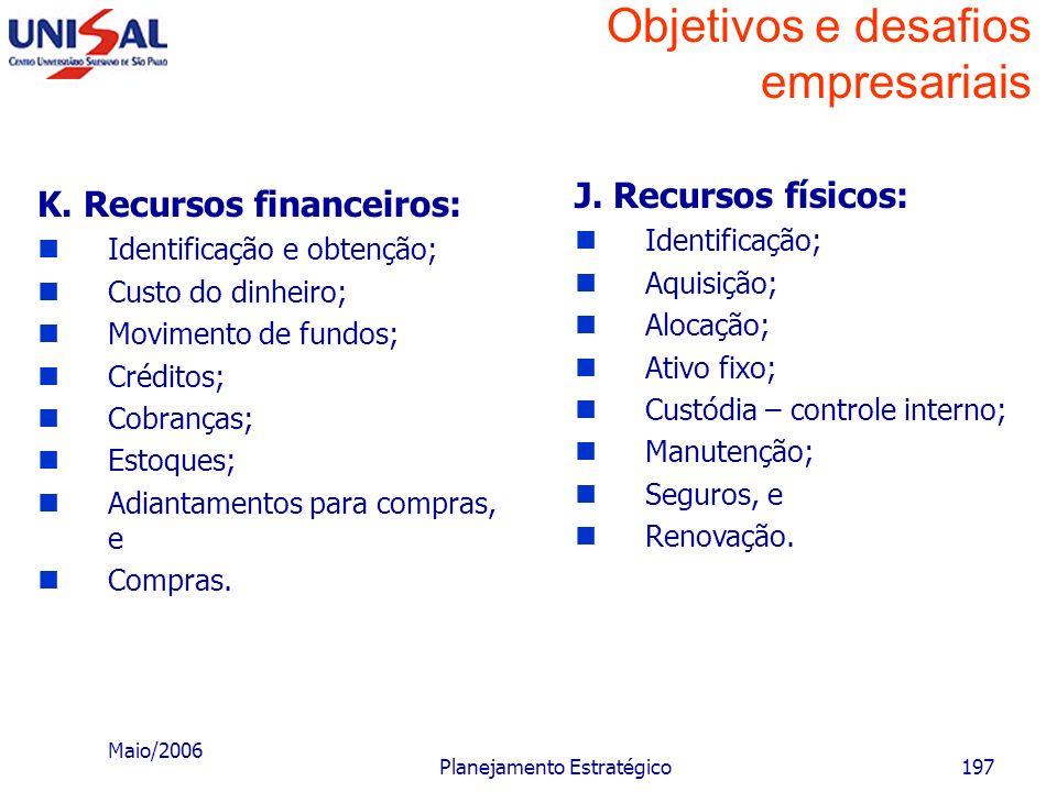 Maio/2006 Planejamento Estratégico196 Objetivos e desafios empresariais I. Motivação: Benefícios; Relações trabalhistas; Treinamento; Remuneração; Con