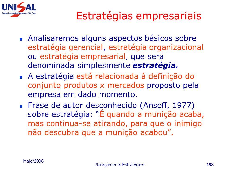 Maio/2006 Planejamento Estratégico197 Objetivos e desafios empresariais K. Recursos financeiros: Identificação e obtenção; Custo do dinheiro; Moviment