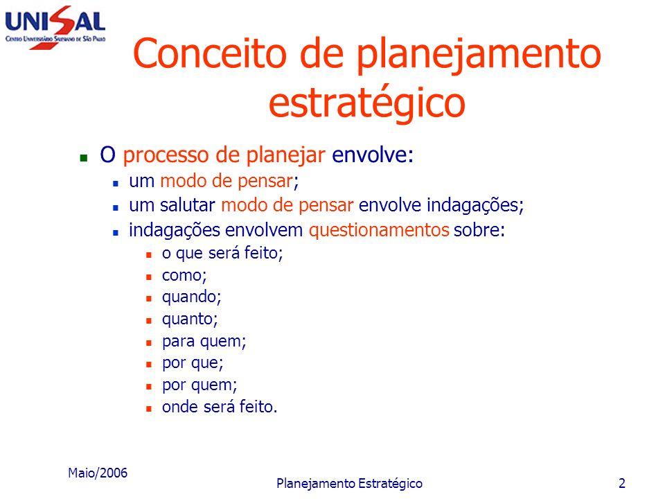 Maio/2006 Planejamento Estratégico1 Prof. Norival de Paula Livro base: Planejamento estratégico: conceitos, metodologia e práticas. Autor: Djalma de P