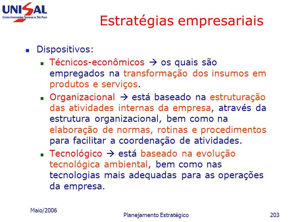Maio/2006 Planejamento Estratégico202 Estratégias empresariais Quaisquer que sejam os objetivos e desafios estabelecidos, as empresas formulam estraté