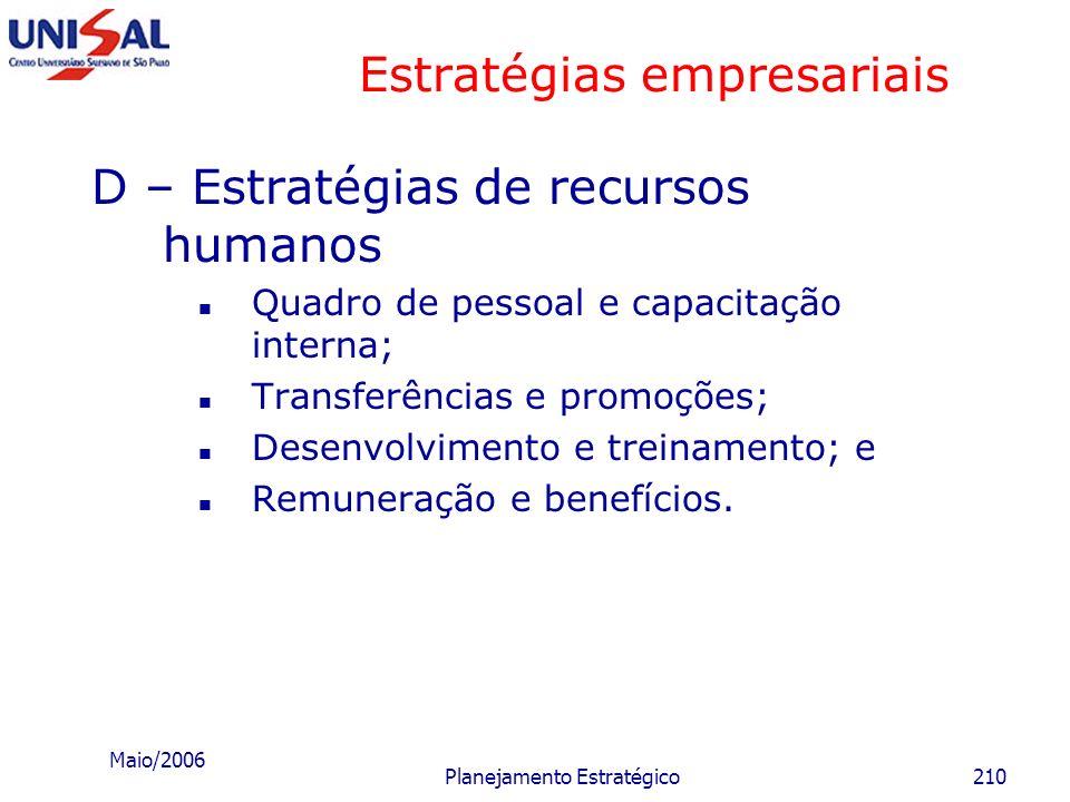Maio/2006 Planejamento Estratégico209 Estratégias empresariais B – Estratégias financeiras Desisvestimento; Obtenção de fundos; Extensão do crédito ao