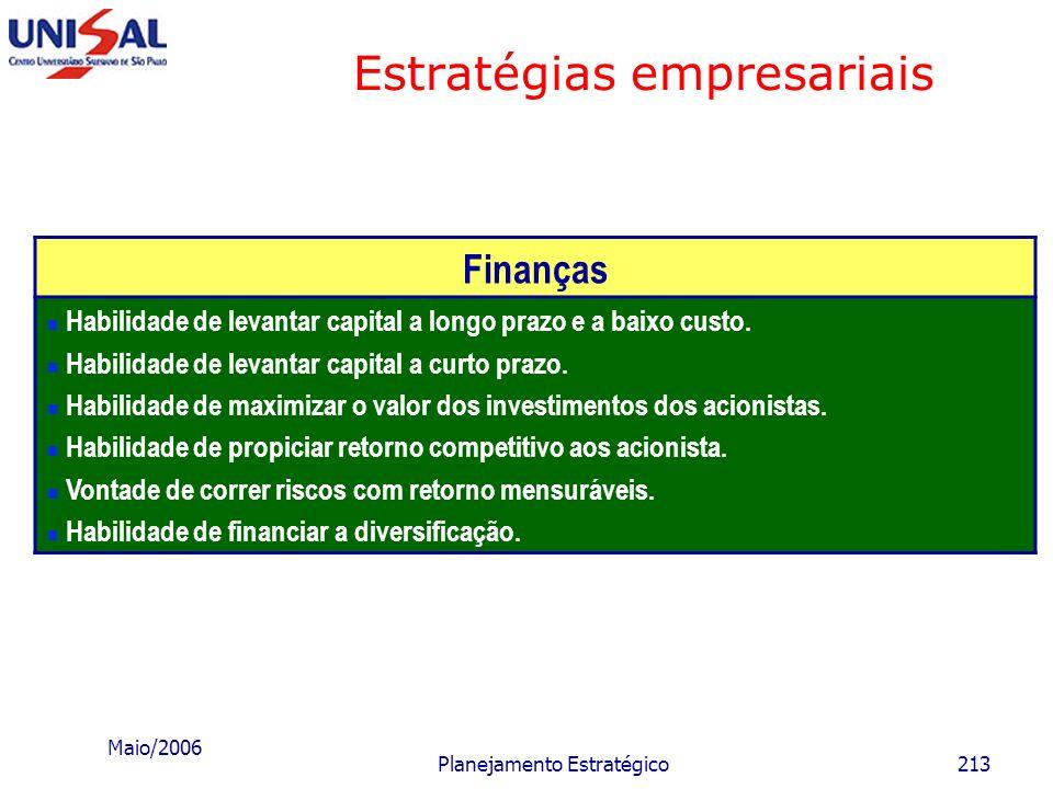 Maio/2006 Planejamento Estratégico212 Estratégias empresariais Administração geral Habilidade de atrais e manter uma alta administração com ótima qual