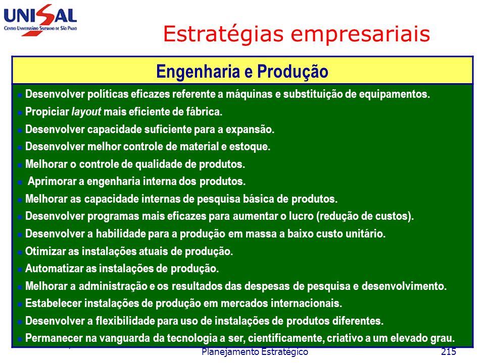 Maio/2006 Planejamento Estratégico214 Estratégias empresariais Marketing Habilidade de acumular melhores conhecimentos sobre os mercados. Estabelecer
