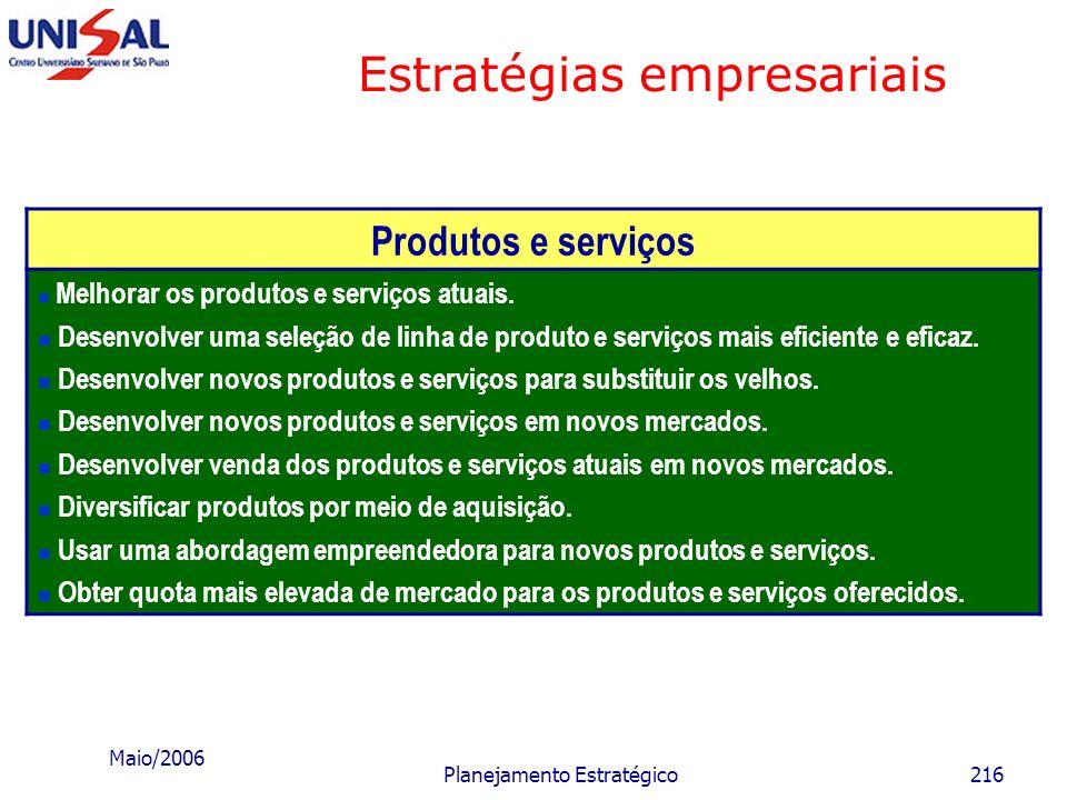 Maio/2006 Planejamento Estratégico215 Estratégias empresariais Engenharia e Produção Desenvolver políticas eficazes referente a máquinas e substituiçã