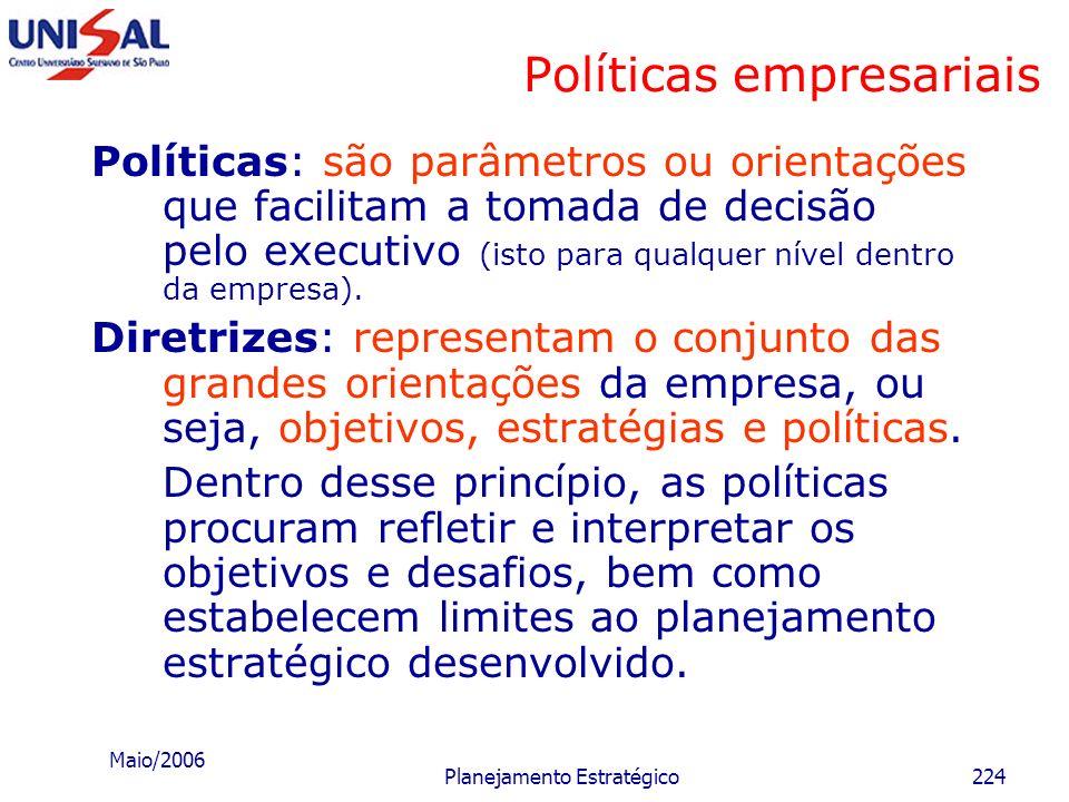 Maio/2006 Planejamento Estratégico223 Estratégias empresariais EficientesIneficientes Estratégias Sucesso Possibilidade de sucesso no controle Insuces