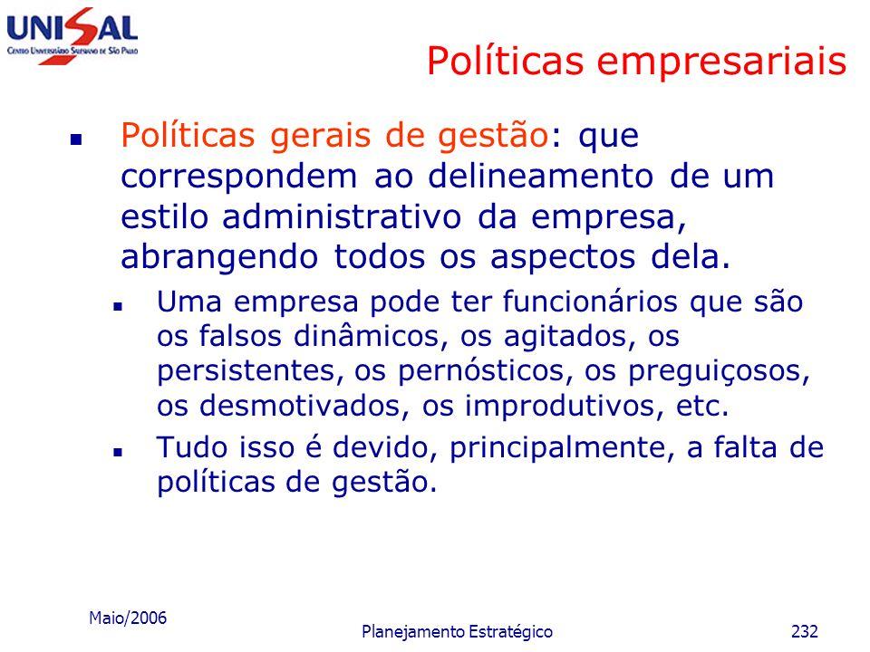 Maio/2006 Planejamento Estratégico231 Políticas empresariais Exemplos: Critério básico para qualquer decisão é a relação do custo com a rentabilidade;