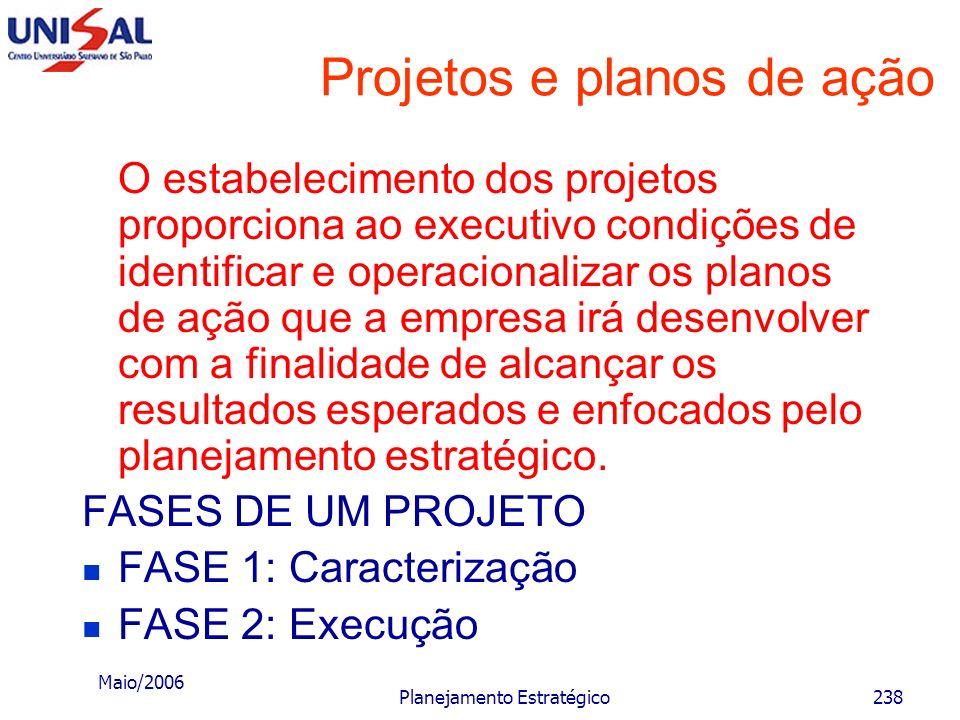 Maio/2006 Planejamento Estratégico237 Projetos e planos de ação Atividade: é a maior unidade ou parte dentro de um projeto. Programa: é o conjunto de