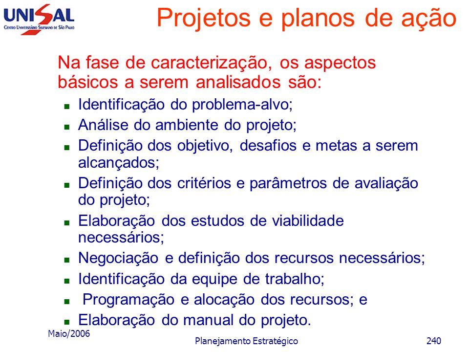 Maio/2006 Planejamento Estratégico239 Fases do projeto Trabalho Tempo Caracterização Execução