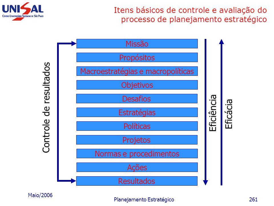 Maio/2006 Planejamento Estratégico260 Projetos e planos de ação a) Formulário Estabelecimento de um projeto. Finalidades: Estabelecer projetos que dev