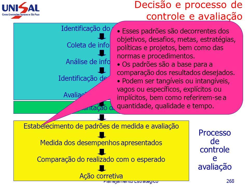 Maio/2006 Planejamento Estratégico267 Controle e avaliação do planejamento estratégico Aspectos das informações necessárias ao controle e à avaliação