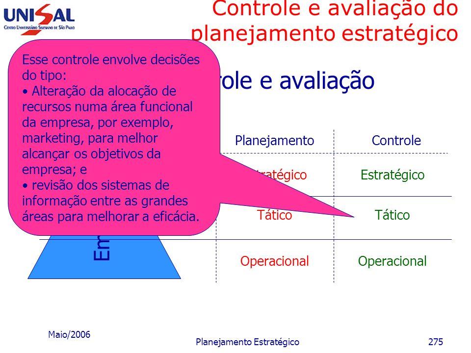 Maio/2006 Planejamento Estratégico274 Controle e avaliação do planejamento estratégico Níveis de controle e avaliação PlanejamentoControle Estratégico