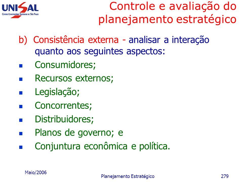 Maio/2006 Planejamento Estratégico278 Controle e avaliação do planejamento estratégico a) Consistência interna - analisar a interação do planejamento