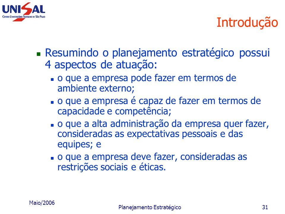 Maio/2006 Planejamento Estratégico30 Introdução Estabelecimento de uma agenda de trabalho por um período de tempo que permita à empresa trabalhar leva