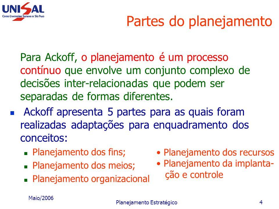 Maio/2006 Planejamento Estratégico3 Algumas modificações provocadas pelo planejamento Planejamento Provoca modificações em: PessoasTecnologiaSistemas