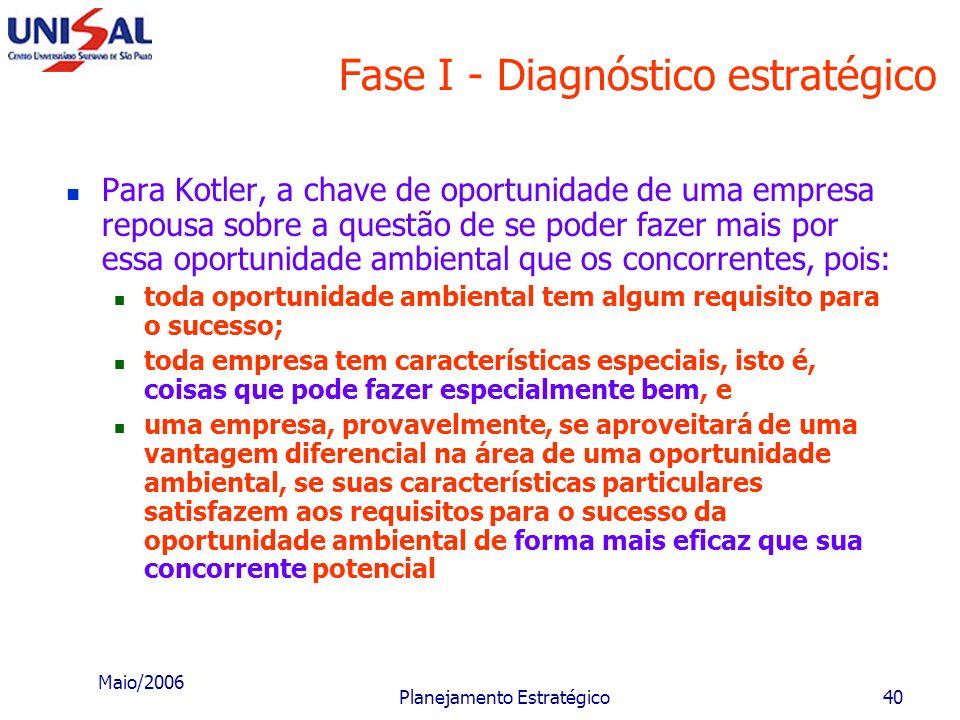 Maio/2006 Planejamento Estratégico39 Fase I - Diagnóstico estratégico Neste ponto da análise, devem-se fazer algumas considerações sobre as oportunida