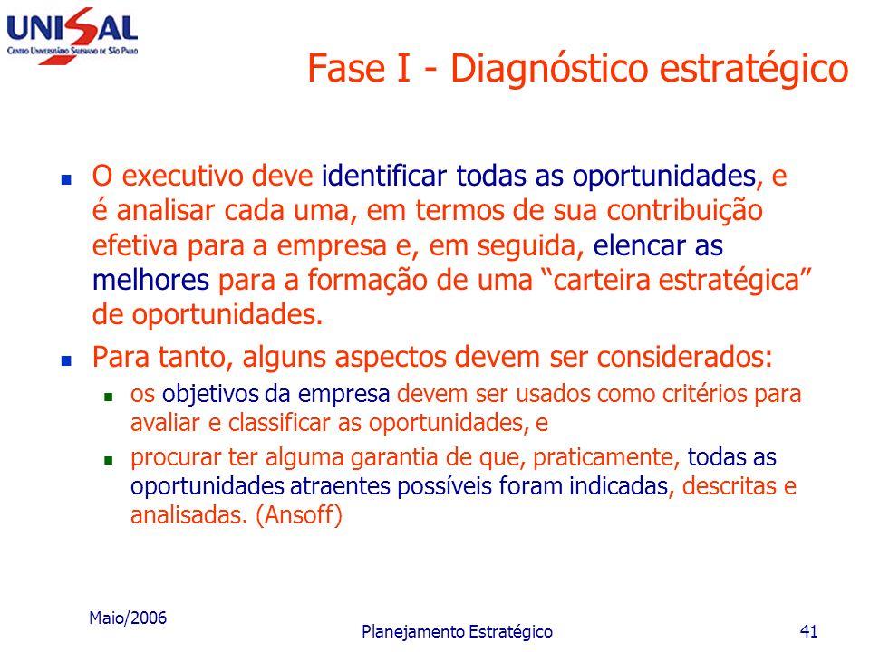 Maio/2006 Planejamento Estratégico40 Fase I - Diagnóstico estratégico Para Kotler, a chave de oportunidade de uma empresa repousa sobre a questão de s