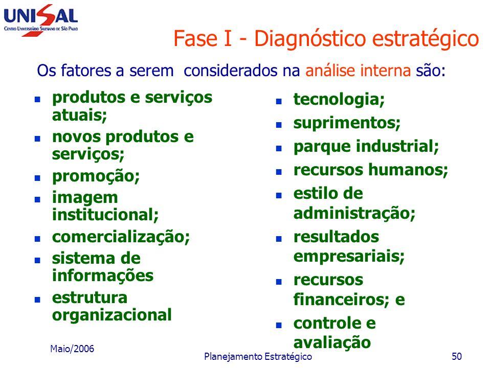 Maio/2006 Planejamento Estratégico49 Fase I - Diagnóstico estratégico Pontos fortes É fundamental para o sucesso da estratégia que a área de atuação d