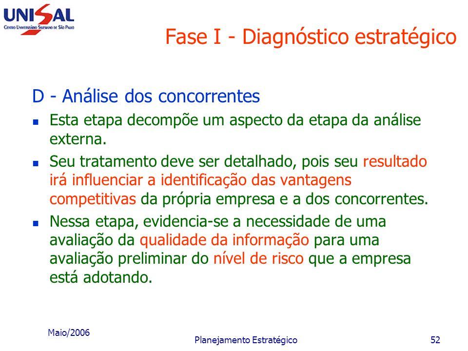Maio/2006 Planejamento Estratégico51 Fase I - Diagnóstico estratégico É importante salientar a necessidade de considerar, tanto na análise externa com