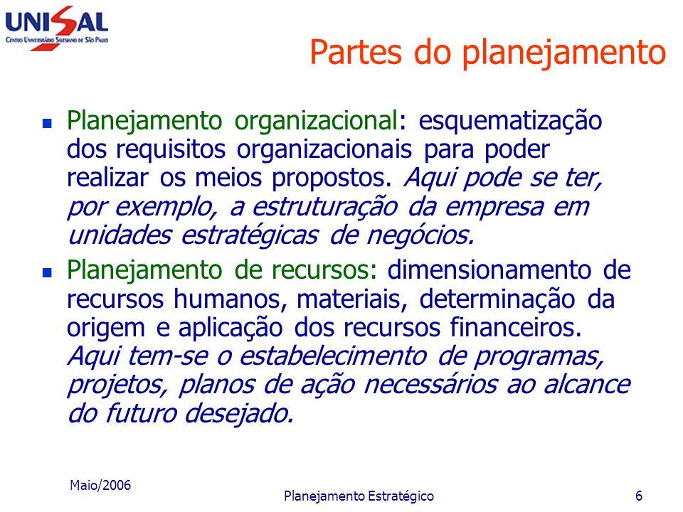 Maio/2006 Planejamento Estratégico5 Partes do planejamento Planejamento dos fins: especificação do estado futuro desejado, ou seja, a missão, os propó