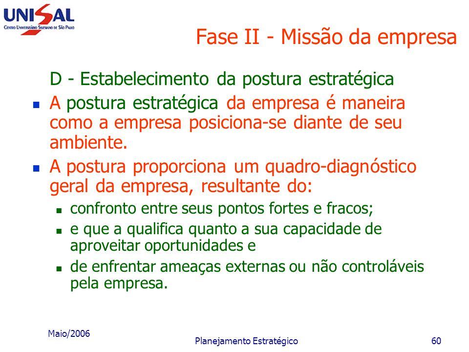 Maio/2006 Planejamento Estratégico59 Fase II - Missão da empresa Por outro lado, existem cenários alternativos que, por definição, não são previsões d