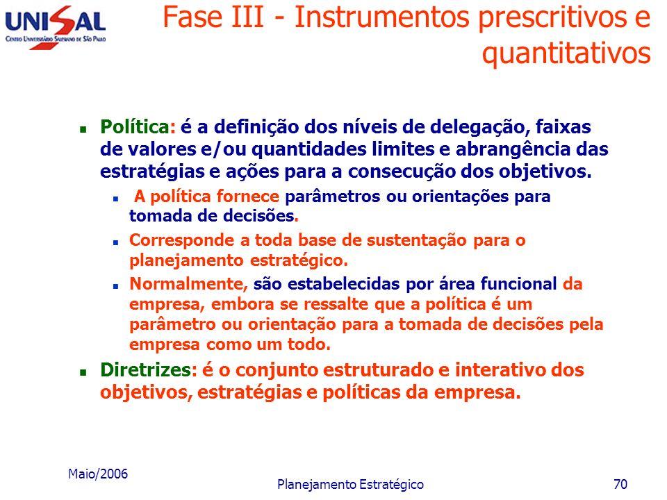 Maio/2006 Planejamento Estratégico69 Fase III - Instrumentos prescritivos e quantitativos B - Estabelecimento das estratégias e políticas funcionais N