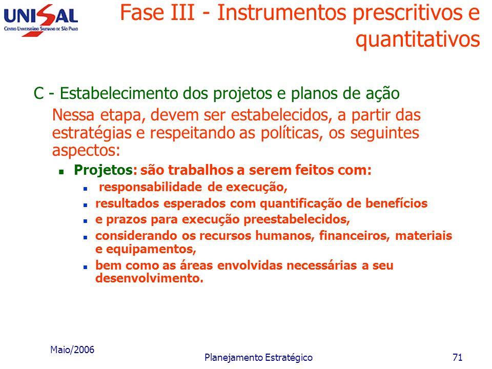 Maio/2006 Planejamento Estratégico70 Fase III - Instrumentos prescritivos e quantitativos Política: é a definição dos níveis de delegação, faixas de v