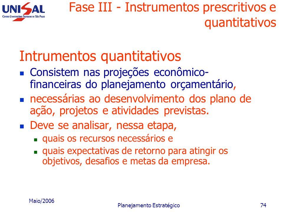 Maio/2006 Planejamento Estratégico73 Fase III - Instrumentos prescritivos e quantitativos Quando se consideram os instrumentos prescritivos mais preci